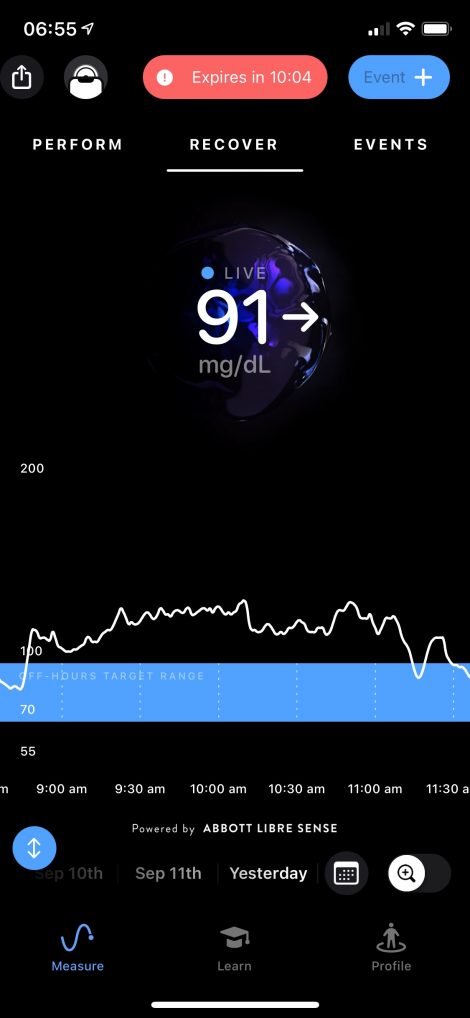 Glucose levels during a hard ride